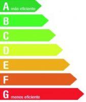 ¿Qué es y cómo se obtiene un Certificado de Eficiencia Energética?